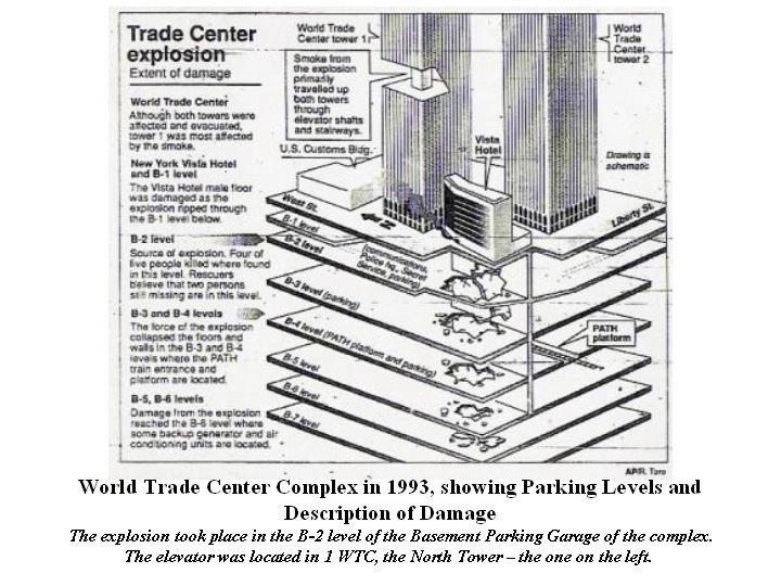 Trapped In An Elevator During The World Trade Center Bombing Of