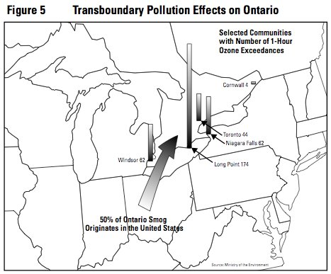 about half of the pollutants that cause smog in the Toronto region come from the U.S., meaning Ohioans effect Toronto's air quality nearly as much as Torontonians.