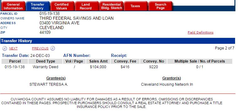 Wonderful Cleveland Housing Network   The Lie Of Social Welfare | REALNEO For All