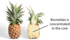 220px-Pineapple_and_cross_s.jpg