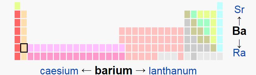 barium periodic table header