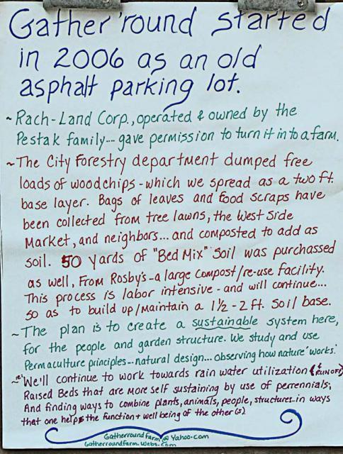 Gather Round Farm, Cleveland, Ohio - a brief history