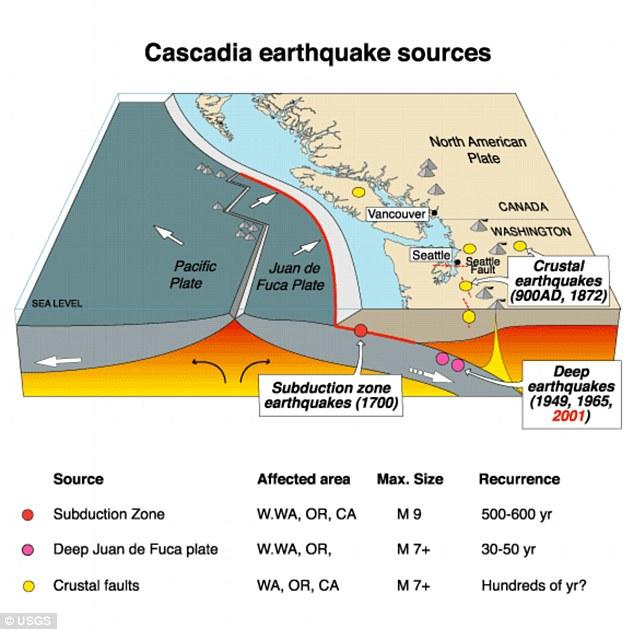 earthquake_north_west.jpg