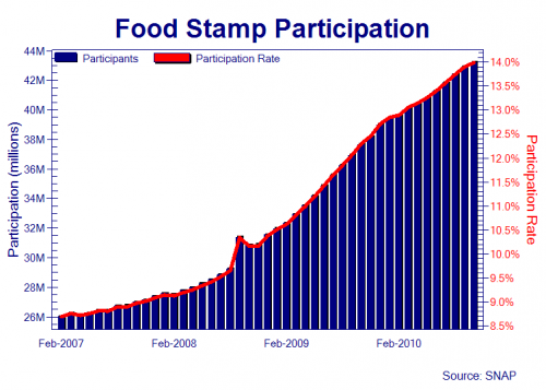 food-stamps_0.png