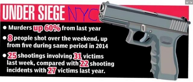 Shoot to Kill in NYC