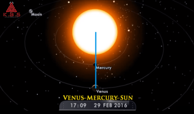venus-merc-sun-29th-feb.png
